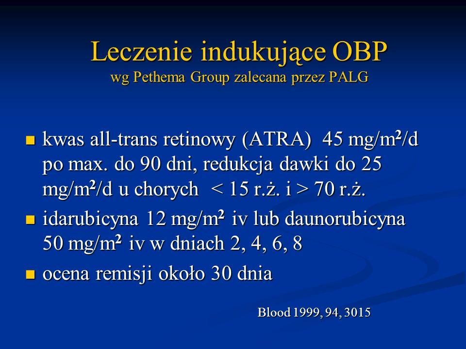 Leczenie indukujące OBP wg Pethema Group zalecana przez PALG kwas all-trans retinowy (ATRA) 45 mg/m 2 /d po max. do 90 dni, redukcja dawki do 25 mg/m