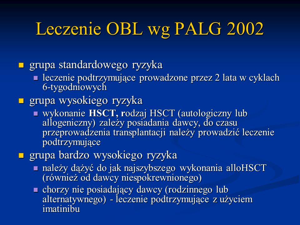 Leczenie OBL wg PALG 2002 grupa standardowego ryzyka grupa standardowego ryzyka leczenie podtrzymujące prowadzone przez 2 lata w cyklach 6-tygodniowyc