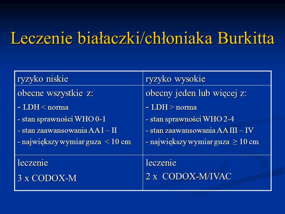 Leczenie białaczki/chłoniaka Burkitta ryzyko niskie ryzyko wysokie obecne wszystkie z: - LDH < norma - stan sprawności WHO 0-1 - stan zaawansowania AA