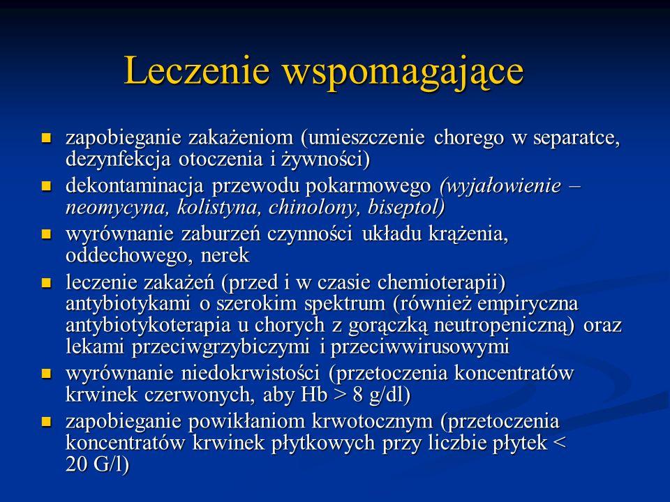 Leczenie wspomagające zapobieganie zakażeniom (umieszczenie chorego w separatce, dezynfekcja otoczenia i żywności) zapobieganie zakażeniom (umieszczen