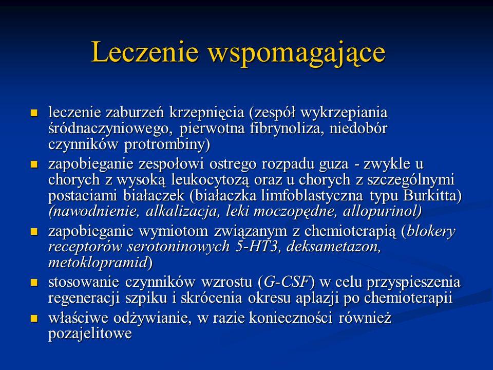 Leczenie wspomagające leczenie zaburzeń krzepnięcia (zespół wykrzepiania śródnaczyniowego, pierwotna fibrynoliza, niedobór czynników protrombiny) lecz