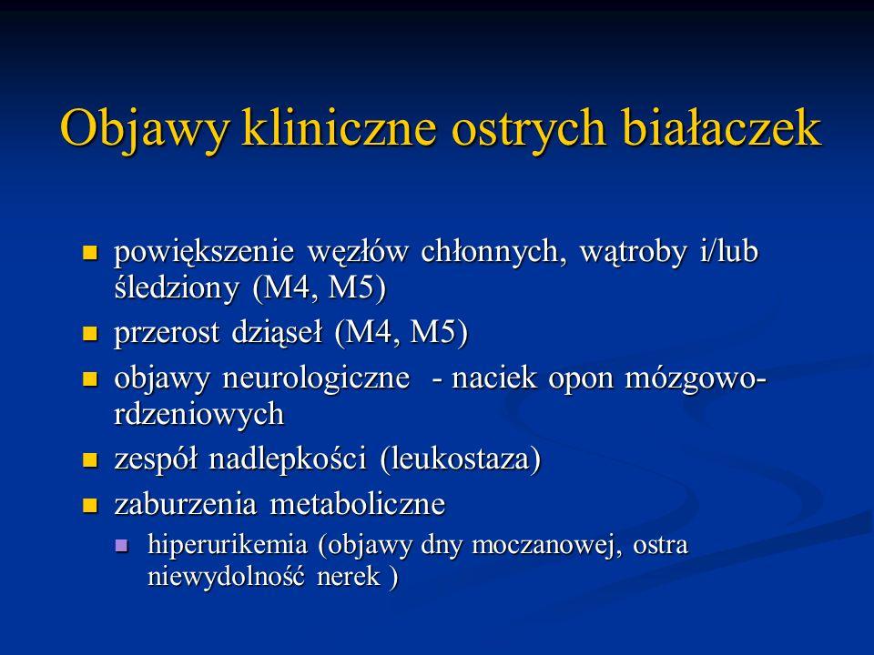 Objawy kliniczne ostrych białaczek powiększenie węzłów chłonnych, wątroby i/lub śledziony (M4, M5) powiększenie węzłów chłonnych, wątroby i/lub śledzi