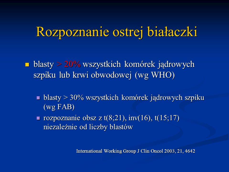 Rozpoznanie ostrej białaczki blasty > 20% wszystkich komórek jądrowych szpiku lub krwi obwodowej (wg WHO) blasty > 20% wszystkich komórek jądrowych sz