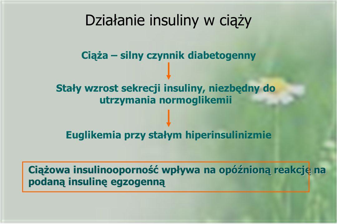 Działanie insuliny w ciąży Ciąża – silny czynnik diabetogenny Stały wzrost sekrecji insuliny, niezbędny do utrzymania normoglikemii Euglikemia przy stałym hiperinsulinizmie Ciążowa insulinooporność wpływa na opóźnioną reakcję na podaną insulinę egzogenną