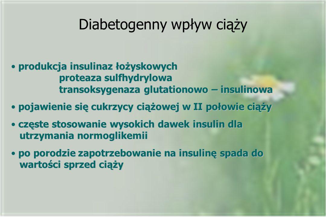 Diabetogenny wpływ ciąży produkcja insulinaz łożyskowych proteaza sulfhydrylowa transoksygenaza glutationowo – insulinowa produkcja insulinaz łożyskowych proteaza sulfhydrylowa transoksygenaza glutationowo – insulinowa pojawienie się cukrzycy ciążowej w II połowie ciąży pojawienie się cukrzycy ciążowej w II połowie ciąży częste stosowanie wysokich dawek insulin dla utrzymania normoglikemii częste stosowanie wysokich dawek insulin dla utrzymania normoglikemii po porodzie zapotrzebowanie na insulinę spada do wartości sprzed ciąży po porodzie zapotrzebowanie na insulinę spada do wartości sprzed ciąży