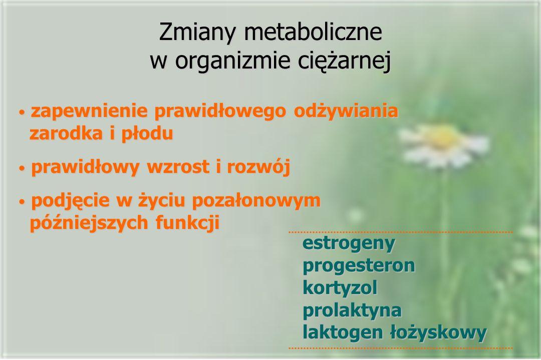 Zmiany metaboliczne w organizmie ciężarnej zapewnienie prawidłowego odżywiania zarodka i płodu zapewnienie prawidłowego odżywiania zarodka i płodu prawidłowy wzrost i rozwój prawidłowy wzrost i rozwój podjęcie w życiu pozałonowym późniejszych funkcji podjęcie w życiu pozałonowym późniejszych funkcji estrogeny progesteron kortyzol prolaktyna laktogen łożyskowy
