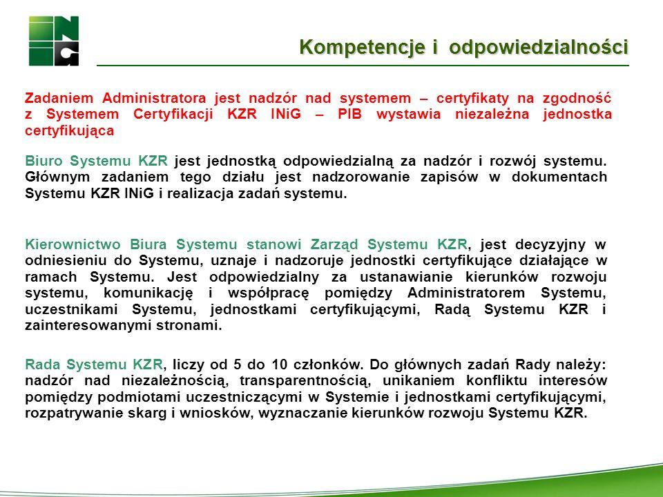 Kompetencje i odpowiedzialności Biuro Systemu KZR jest jednostką odpowiedzialną za nadzór i rozwój systemu. Głównym zadaniem tego działu jest nadzorow