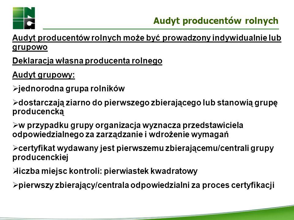 Audyt producentów rolnych Audyt producentów rolnych może być prowadzony indywidualnie lub grupowo Deklaracja własna producenta rolnego Audyt grupowy: