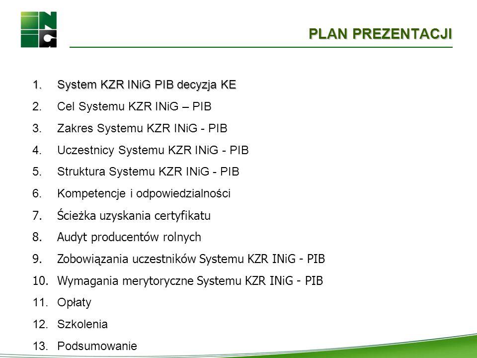 PLAN PREZENTACJI 1.System KZR INiG PIB decyzja KE 2.Cel Systemu KZR INiG – PIB 3.Zakres Systemu KZR INiG - PIB 4.Uczestnicy Systemu KZR INiG - PIB 5.S