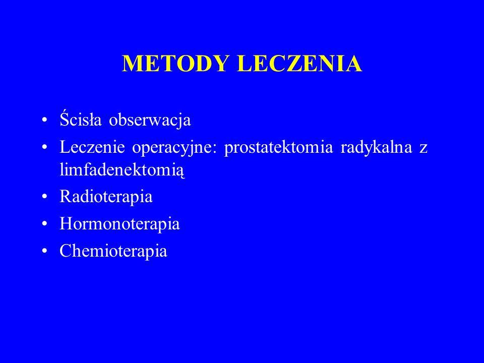 METODY LECZENIA Ścisła obserwacja Leczenie operacyjne: prostatektomia radykalna z limfadenektomią Radioterapia Hormonoterapia Chemioterapia