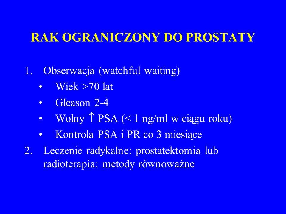 RAK OGRANICZONY DO PROSTATY 1.Obserwacja (watchful waiting) Wiek >70 lat Gleason 2-4 Wolny  PSA (< 1 ng/ml w ciągu roku) Kontrola PSA i PR co 3 miesiące 2.Leczenie radykalne: prostatektomia lub radioterapia: metody równoważne
