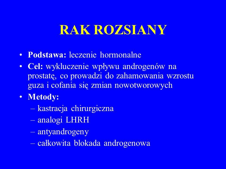 RAK ROZSIANY Podstawa: leczenie hormonalne Cel: wykluczenie wpływu androgenów na prostatę, co prowadzi do zahamowania wzrostu guza i cofania się zmian nowotworowych Metody: –kastracja chirurgiczna –analogi LHRH –antyandrogeny –całkowita blokada androgenowa