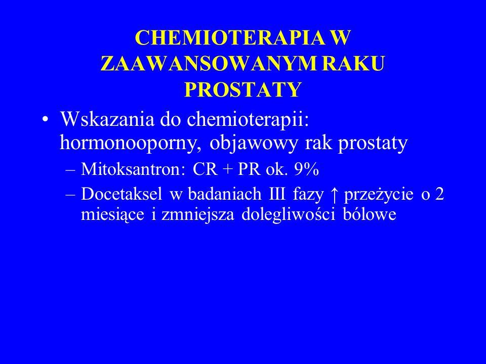 CHEMIOTERAPIA W ZAAWANSOWANYM RAKU PROSTATY Wskazania do chemioterapii: hormonooporny, objawowy rak prostaty –Mitoksantron: CR + PR ok.