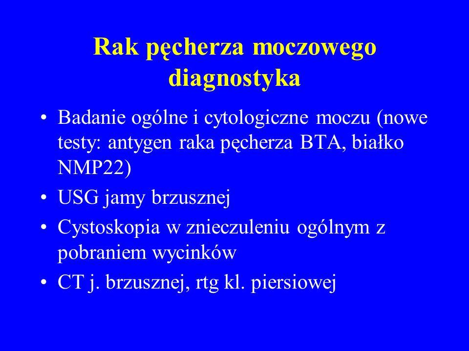 Rak pęcherza moczowego diagnostyka Badanie ogólne i cytologiczne moczu (nowe testy: antygen raka pęcherza BTA, białko NMP22) USG jamy brzusznej Cystoskopia w znieczuleniu ogólnym z pobraniem wycinków CT j.