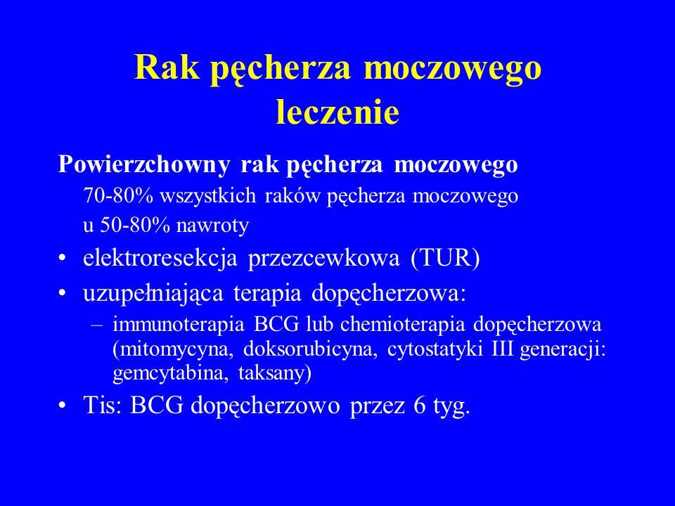 Rak pęcherza moczowego leczenie Powierzchowny rak pęcherza moczowego 70-80% wszystkich raków pęcherza moczowego u 50-80% nawroty elektroresekcja przezcewkowa (TUR) uzupełniająca terapia dopęcherzowa: –immunoterapia BCG lub chemioterapia dopęcherzowa (mitomycyna, doksorubicyna, cytostatyki III generacji: gemcytabina, taksany) Tis: BCG dopęcherzowo przez 6 tyg.