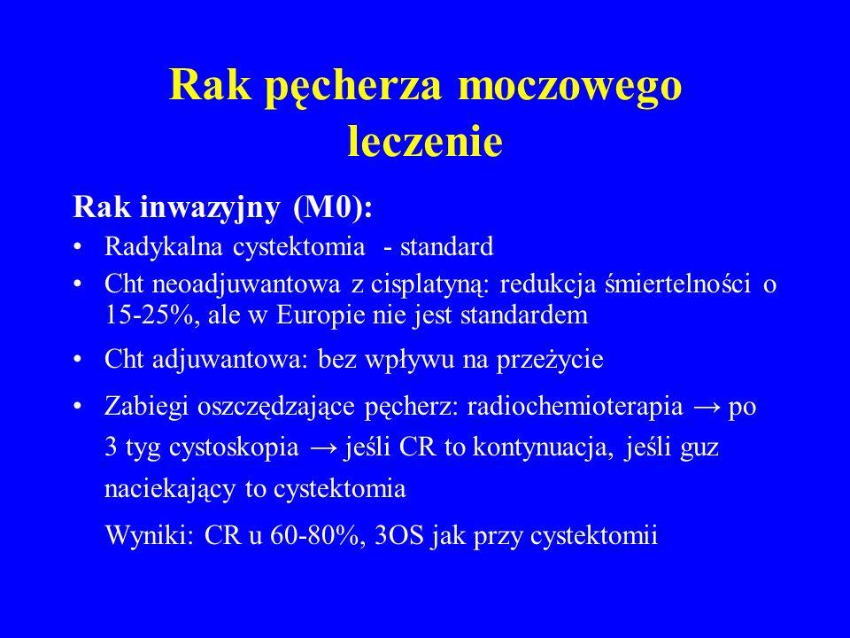 Rak pęcherza moczowego leczenie Rak inwazyjny (M0): Radykalna cystektomia - standard Cht neoadjuwantowa z cisplatyną: redukcja śmiertelności o 15-25%, ale w Europie nie jest standardem Cht adjuwantowa: bez wpływu na przeżycie Zabiegi oszczędzające pęcherz: radiochemioterapia → po 3 tyg cystoskopia → jeśli CR to kontynuacja, jeśli guz naciekający to cystektomia Wyniki: CR u 60-80%, 3OS jak przy cystektomii