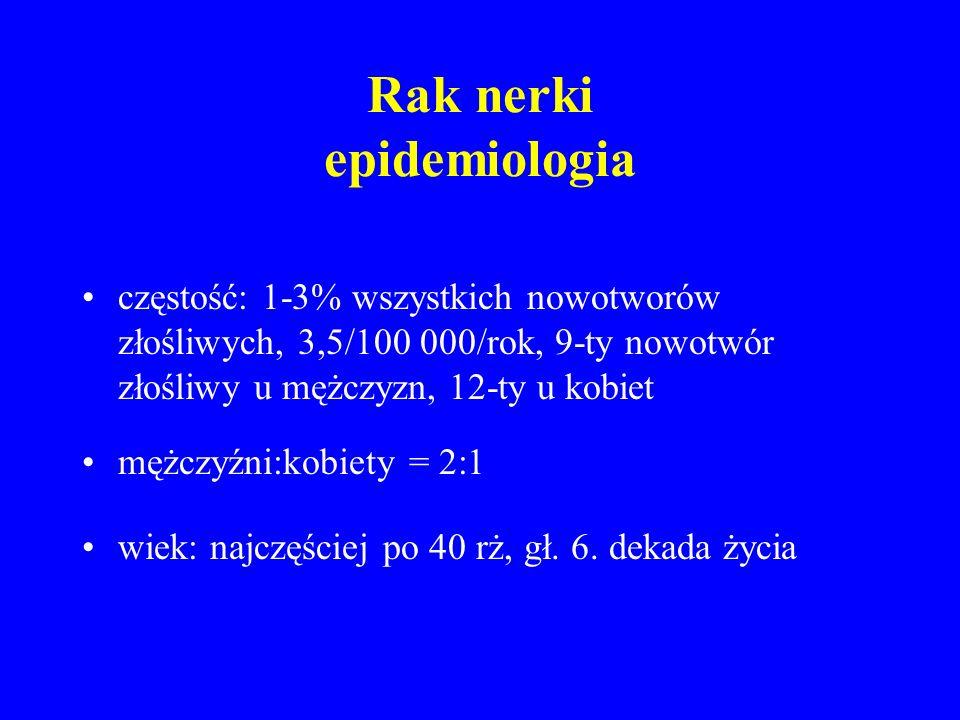 Rak nerki epidemiologia częstość: 1-3% wszystkich nowotworów złośliwych, 3,5/100 000/rok, 9-ty nowotwór złośliwy u mężczyzn, 12-ty u kobiet mężczyźni:kobiety = 2:1 wiek: najczęściej po 40 rż, gł.