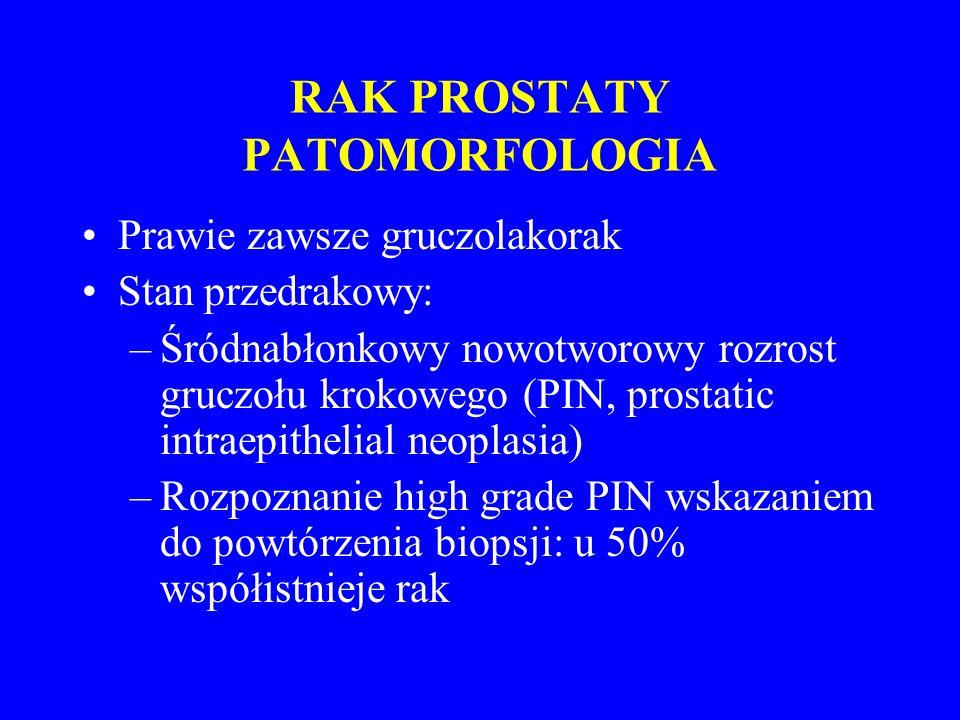 RAK PROSTATY PATOMORFOLOGIA Prawie zawsze gruczolakorak Stan przedrakowy: –Śródnabłonkowy nowotworowy rozrost gruczołu krokowego (PIN, prostatic intraepithelial neoplasia) –Rozpoznanie high grade PIN wskazaniem do powtórzenia biopsji: u 50% współistnieje rak
