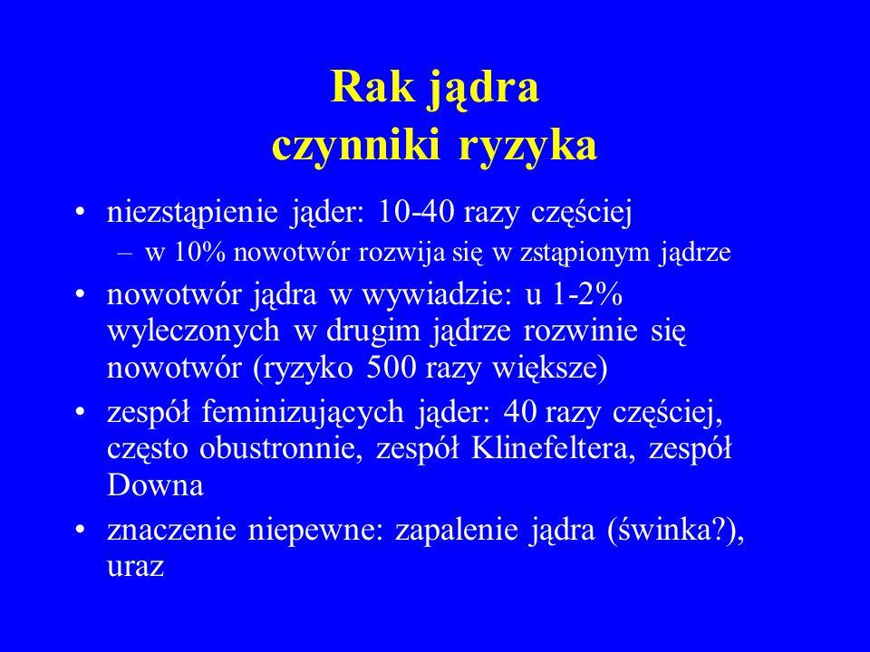Rak jądra czynniki ryzyka niezstąpienie jąder: 10-40 razy częściej –w 10% nowotwór rozwija się w zstąpionym jądrze nowotwór jądra w wywiadzie: u 1-2% wyleczonych w drugim jądrze rozwinie się nowotwór (ryzyko 500 razy większe) zespół feminizujących jąder: 40 razy częściej, często obustronnie, zespół Klinefeltera, zespół Downa znaczenie niepewne: zapalenie jądra (świnka?), uraz