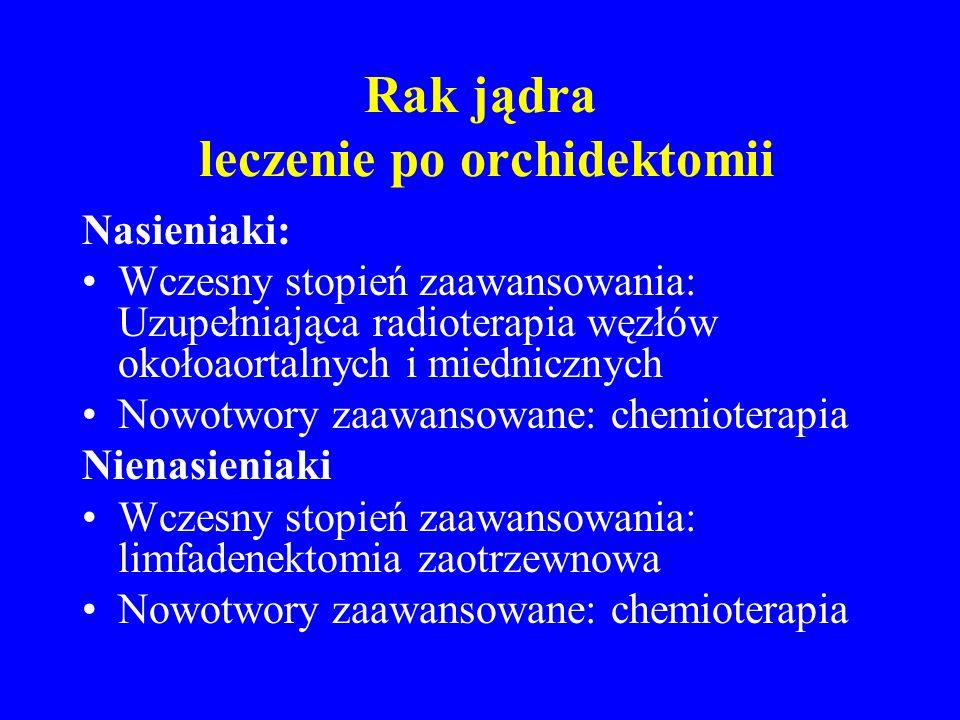 Rak jądra leczenie po orchidektomii Nasieniaki: Wczesny stopień zaawansowania: Uzupełniająca radioterapia węzłów okołoaortalnych i miednicznych Nowotwory zaawansowane: chemioterapia Nienasieniaki Wczesny stopień zaawansowania: limfadenektomia zaotrzewnowa Nowotwory zaawansowane: chemioterapia