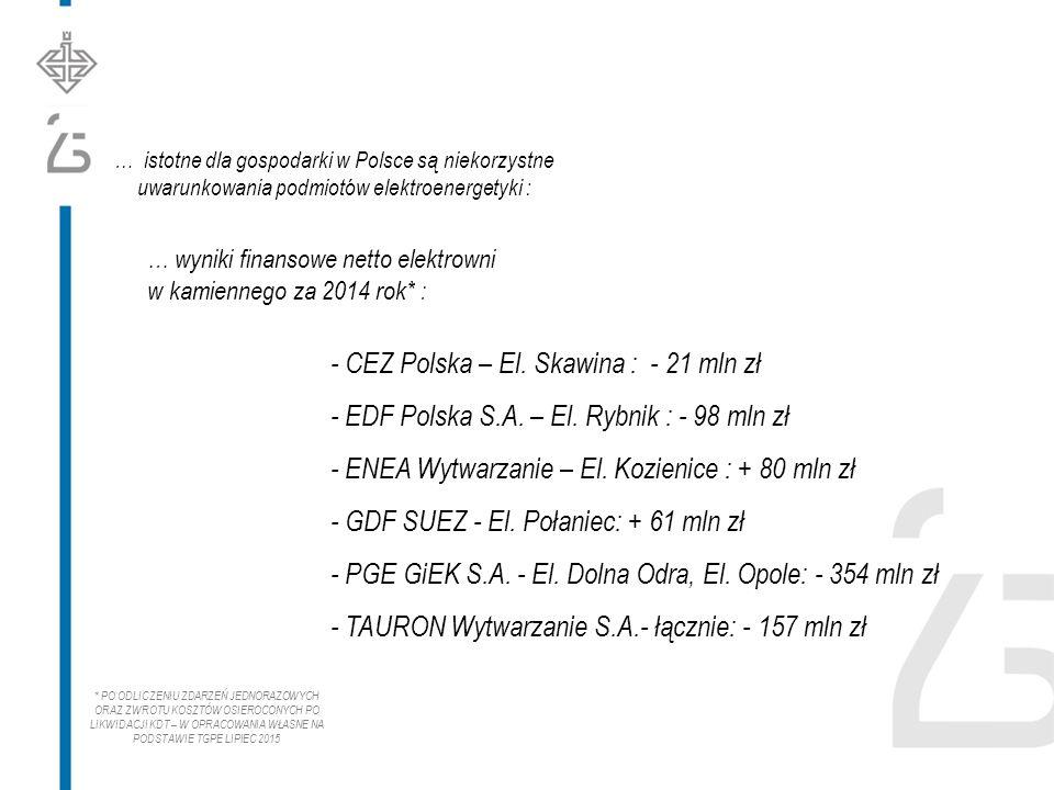 … istotne dla gospodarki w Polsce są niekorzystne uwarunkowania podmiotów elektroenergetyki : - CEZ Polska – El.