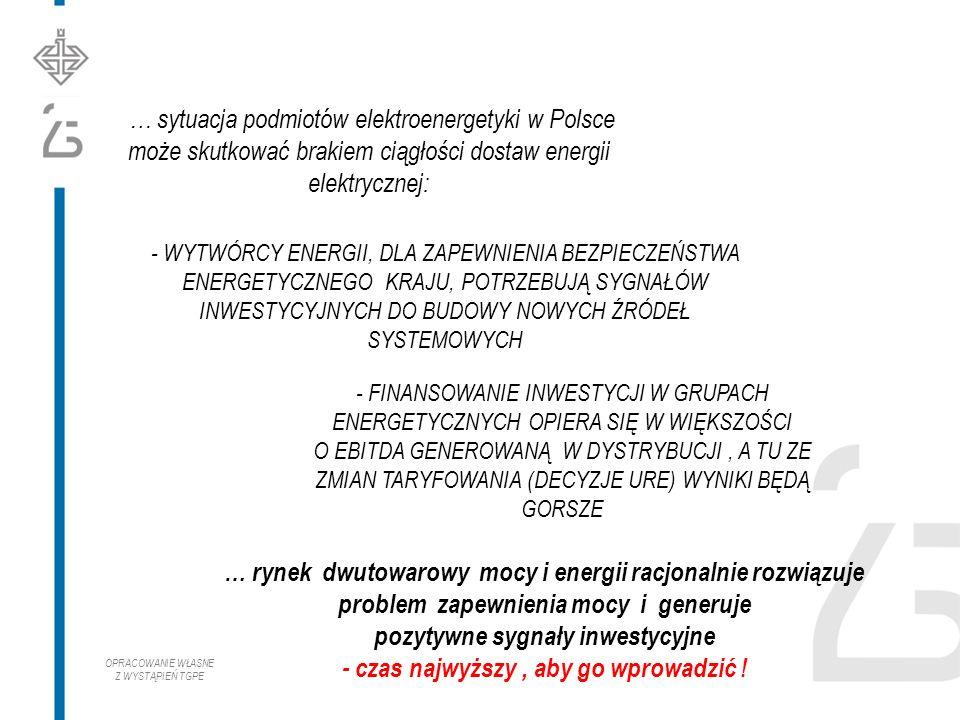 … sytuacja podmiotów elektroenergetyki w Polsce może skutkować brakiem ciągłości dostaw energii elektrycznej: - WYTWÓRCY ENERGII, DLA ZAPEWNIENIA BEZPIECZEŃSTWA ENERGETYCZNEGO KRAJU, POTRZEBUJĄ SYGNAŁÓW INWESTYCYJNYCH DO BUDOWY NOWYCH ŹRÓDEŁ SYSTEMOWYCH - FINANSOWANIE INWESTYCJI W GRUPACH ENERGETYCZNYCH OPIERA SIĘ W WIĘKSZOŚCI O EBITDA GENEROWANĄ W DYSTRYBUCJI, A TU ZE ZMIAN TARYFOWANIA (DECYZJE URE) WYNIKI BĘDĄ GORSZE … rynek dwutowarowy mocy i energii racjonalnie rozwiązuje problem zapewnienia mocy i generuje pozytywne sygnały inwestycyjne - czas najwyższy, aby go wprowadzić .