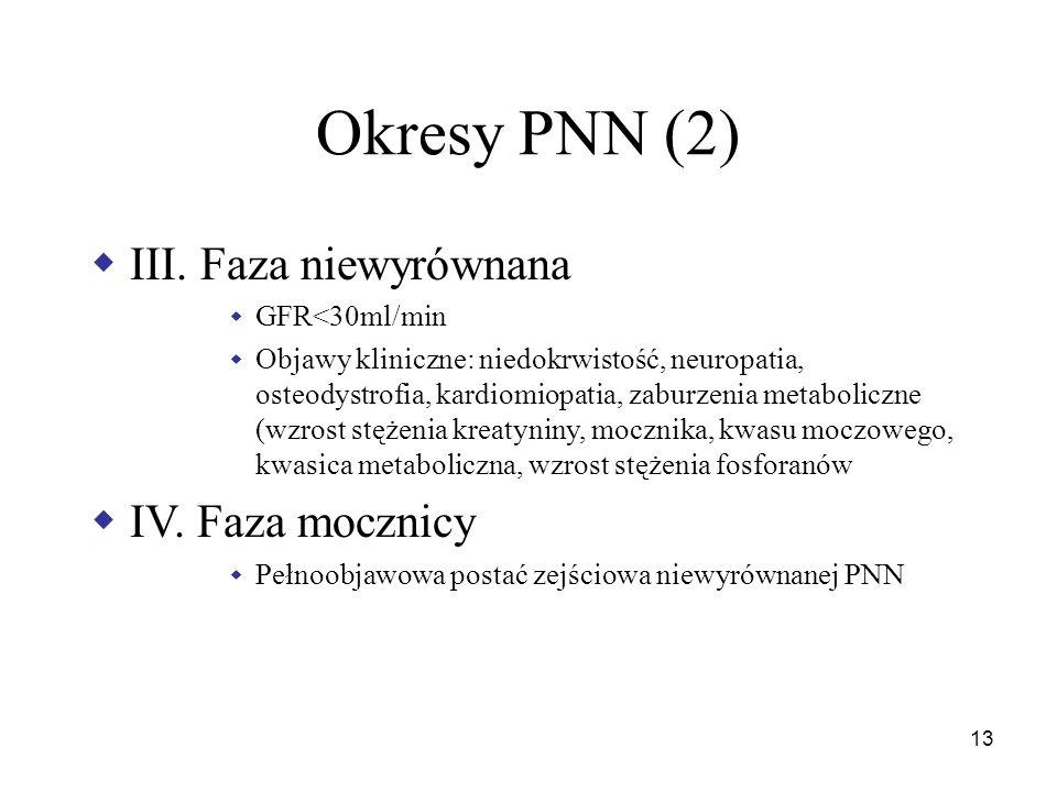 14 Nowy podział PNN  I.faza przewlekłej choroby nerek  GFR  90ml/min  Białkomocz  II.faza przewlekłej choroby nerek (niewielka NN)  GFR  89 i GFR > 60 ml/min  III.faza przewlekłej choroby nerek (umiarkowana NN)  GFR  59 i GFR > 30 ml/min  IV.faza przewlekłej choroby nerek (ciężka NN)  GFR  29 i GFR  15 ml/min  V.faza przewlekłej niewydolności nerek (schyłkowa NN)  GFR <15 ml/min