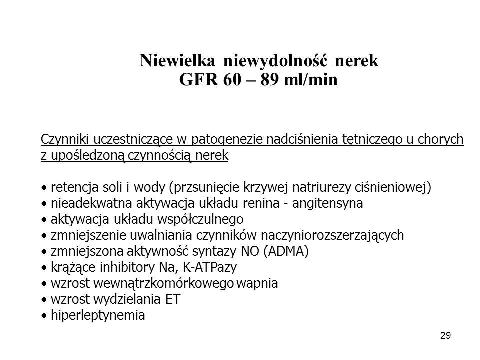 30 Kliniczne następstwa nadciśnienia nerkopochodnego przyspieszona progresja zmian w nerkach przerost lewej komory zastoinowa niewydolność krążenia miażdżyca  choroba wieńcowa  udar mózgu  miażdżyca naczyń obwodowych remodeling naczyń  przerost intima media zmniejszenie podatności naczyń dysfunkcja śródbłonka (zmniejszenie aktywności naczyniorozkurczającej)