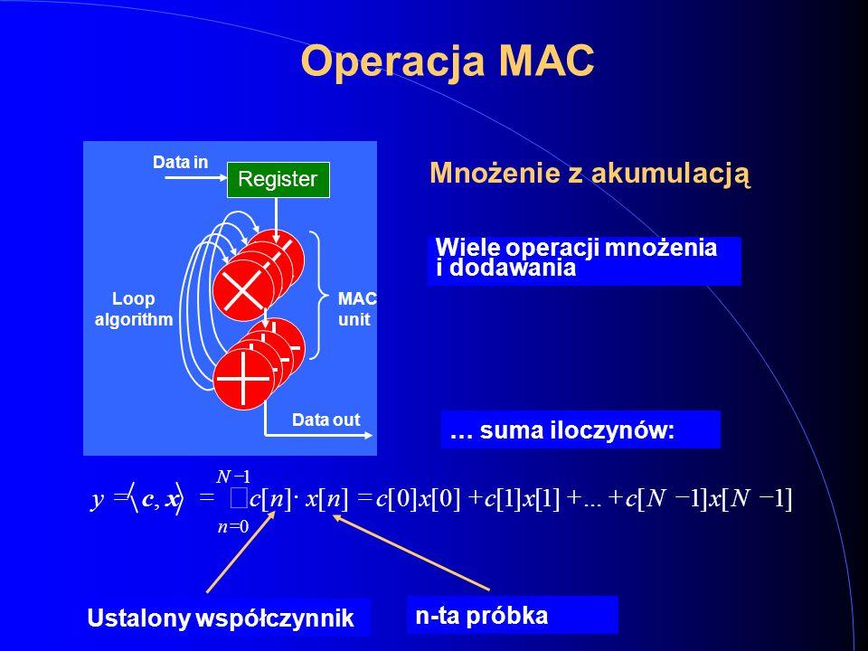 Wiele operacji mnożenia i dodawania Mnożenie z akumulacją ]1[]1[...]1[]1[]0[]0[][][, 1 0     NxNcxcxcnxncy N n xc … suma iloczynów: Ustalony współczynnik n-ta próbka Register Data in Data out MAC unit Loop algorithm Operacja MAC
