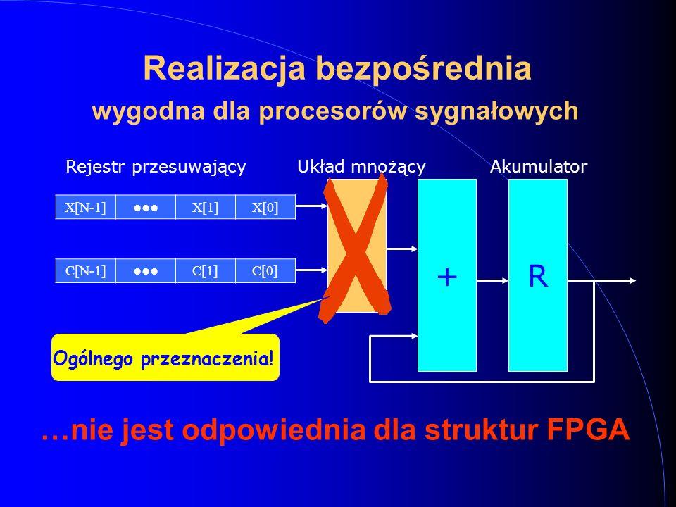 X[N-1]●●●X[1]X[0] C[N-1]●●●C[1]C[0] Rejestr przesuwający  +R Układ mnożącyAkumulator Realizacja bezpośrednia …nie jest odpowiednia dla struktur FPGA wygodna dla procesorów sygnałowych Ogólnego przeznaczenia!