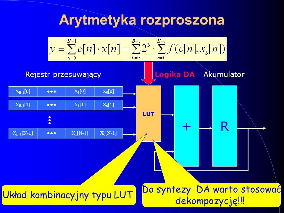 Arytmetyka rozproszona X B-1 [0]●●●X 1 [0]X 0 [0] X B-1 [1]●●●X 1 [1]X 0 [1] X B-1 [N-1]●●●X 1 [N-1]X 0 [N-1] LUT +R Rejestr przesuwający Logika DA Akumulator Układ kombinacyjny typu LUT Do syntezy DA warto stosować dekompozycję!!!