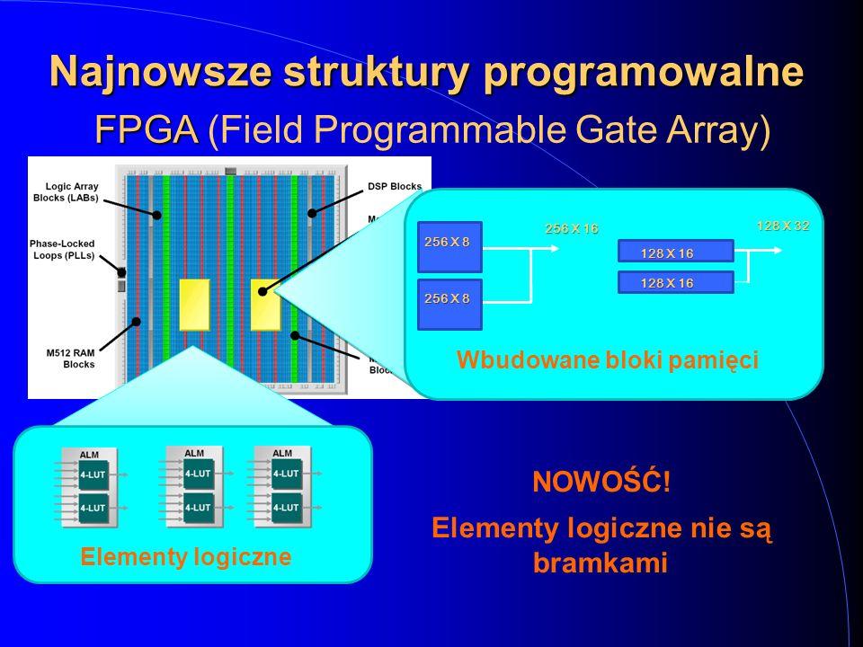 Najnowsze struktury programowalne FPGA FPGA (Field Programmable Gate Array) Elementy logiczne 256 X 8 256 X 16 128 X 16 128 X 32 Wbudowane bloki pamię