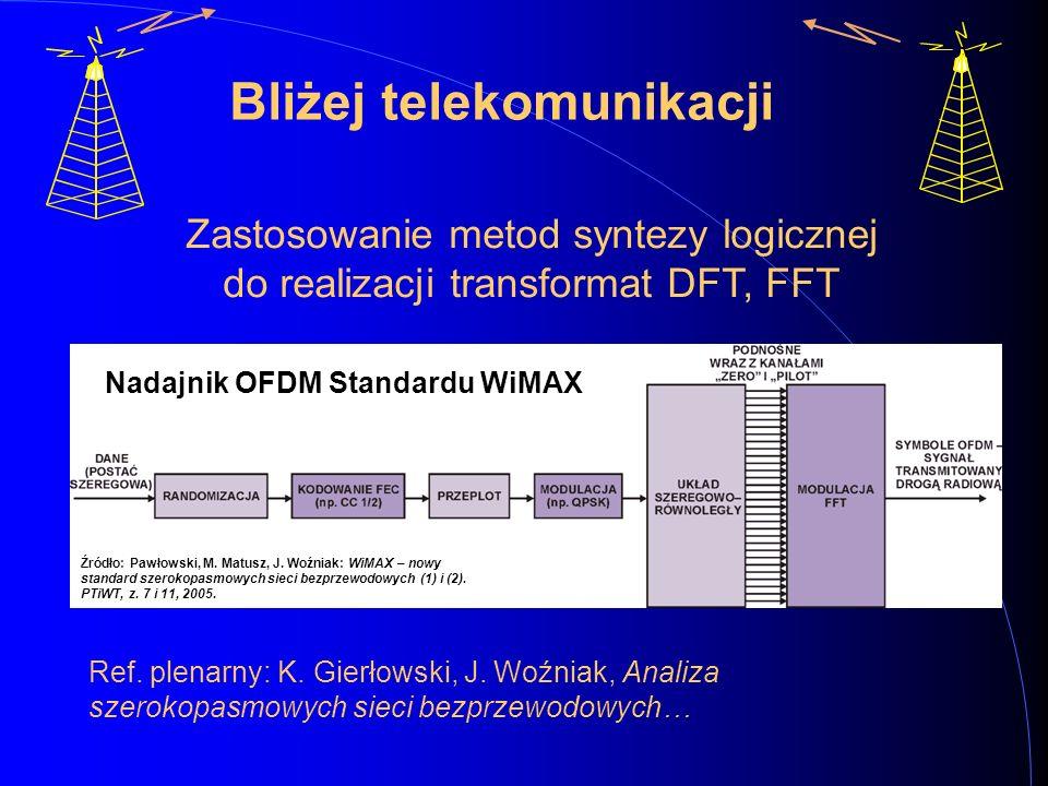 Bliżej telekomunikacji Nadajnik OFDM Standardu WiMAX Zastosowanie metod syntezy logicznej do realizacji transformat DFT, FFT Źródło: Pawłowski, M.