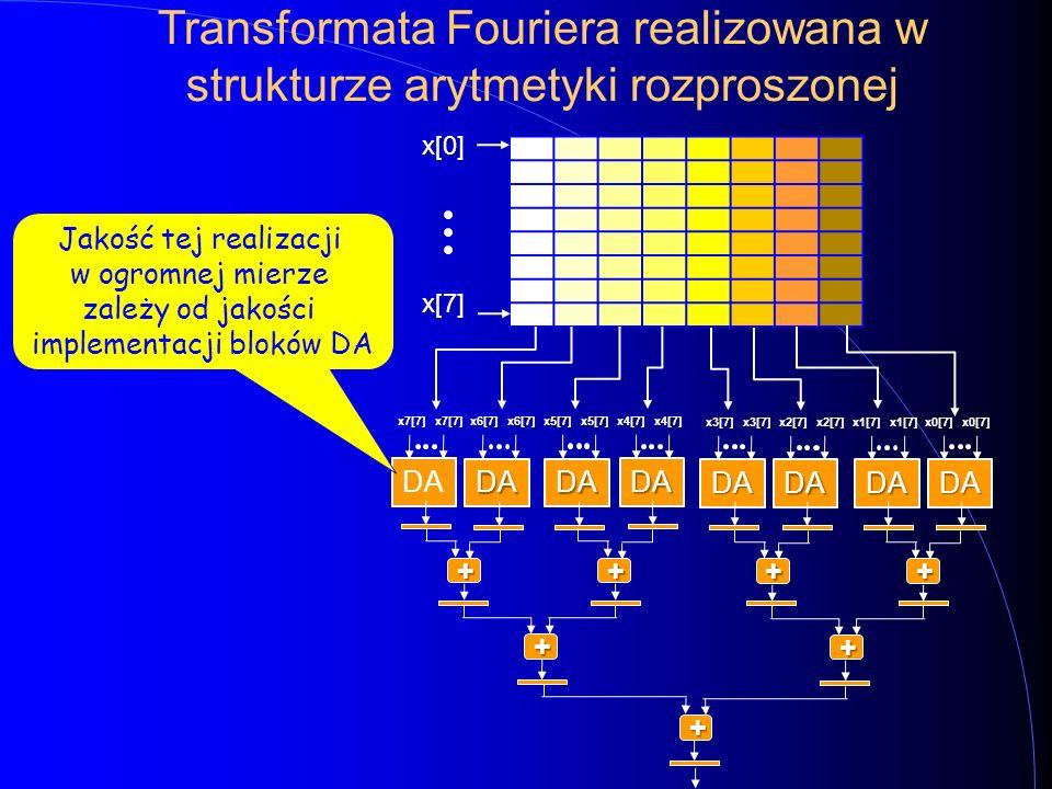 + DA x7[7] x7[7] + DA x6[7] x6[7] DA x4[7] x4[7] + DA x5[7] x5[7] + DA x0[7] x0[7] + DA x1[7] x1[7] DA x3[7] x3[7] + DA x2[7] x2[7] + x[0]x[7] Transformata Fouriera realizowana w strukturze arytmetyki rozproszonej Jakość tej realizacji w ogromnej mierze zależy od jakości implementacji bloków DA