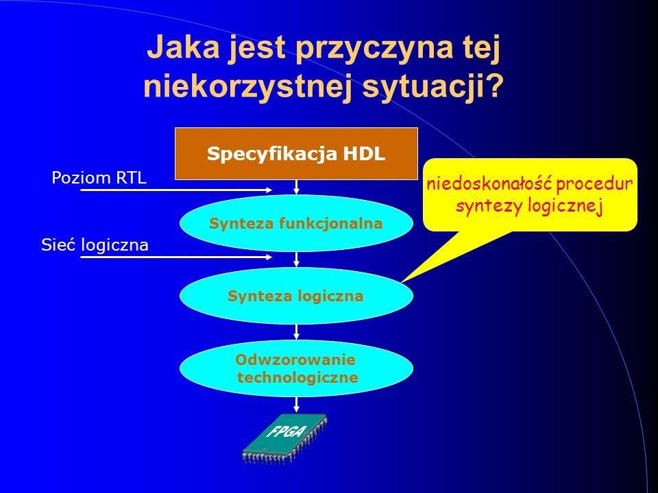 niedoskonałość procedur syntezy logicznej Jaka jest przyczyna tej niekorzystnej sytuacji? Specyfikacja HDL Synteza funkcjonalna Synteza logiczna Odwzo