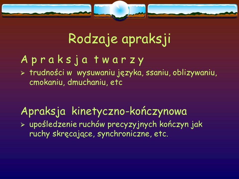 Rodzaje apraksji A p r a k s j a t w a r z y  trudności w wysuwaniu języka, ssaniu, oblizywaniu, cmokaniu, dmuchaniu, etc Apraksja kinetyczno-kończyn