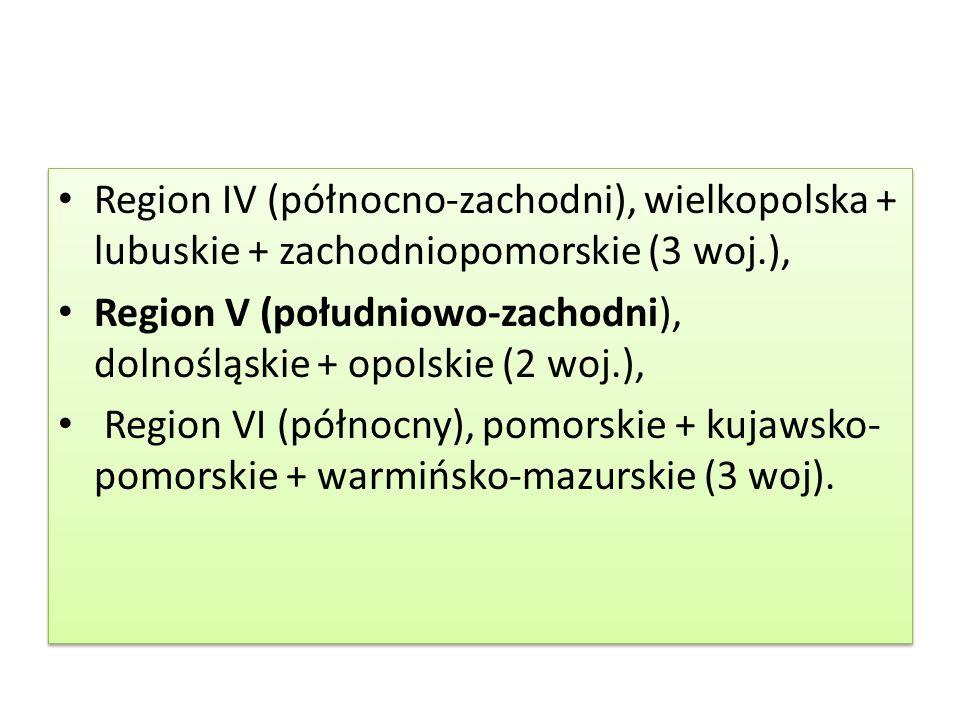 Region IV (północno-zachodni), wielkopolska + lubuskie + zachodniopomorskie (3 woj.), Region V (południowo-zachodni), dolnośląskie + opolskie (2 woj.), Region VI (północny), pomorskie + kujawsko- pomorskie + warmińsko-mazurskie (3 woj).