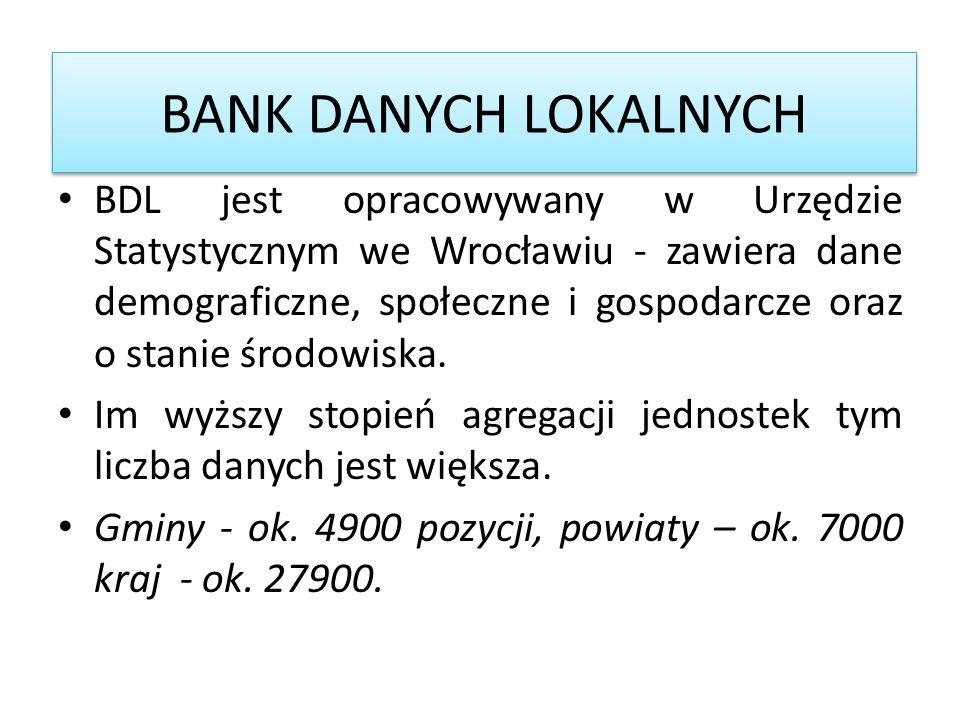BANK DANYCH LOKALNYCH BDL jest opracowywany w Urzędzie Statystycznym we Wrocławiu - zawiera dane demograficzne, społeczne i gospodarcze oraz o stanie środowiska.