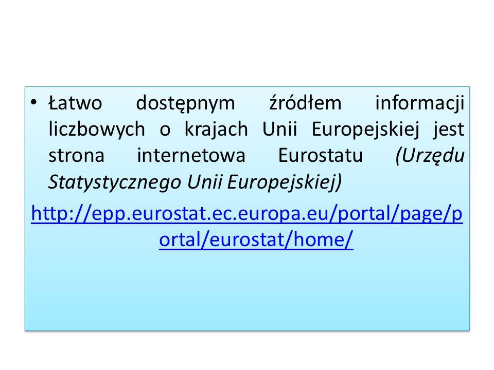 Łatwo dostępnym źródłem informacji liczbowych o krajach Unii Europejskiej jest strona internetowa Eurostatu (Urzędu Statystycznego Unii Europejskiej) http://epp.eurostat.ec.europa.eu/portal/page/p ortal/eurostat/home/ Łatwo dostępnym źródłem informacji liczbowych o krajach Unii Europejskiej jest strona internetowa Eurostatu (Urzędu Statystycznego Unii Europejskiej) http://epp.eurostat.ec.europa.eu/portal/page/p ortal/eurostat/home/