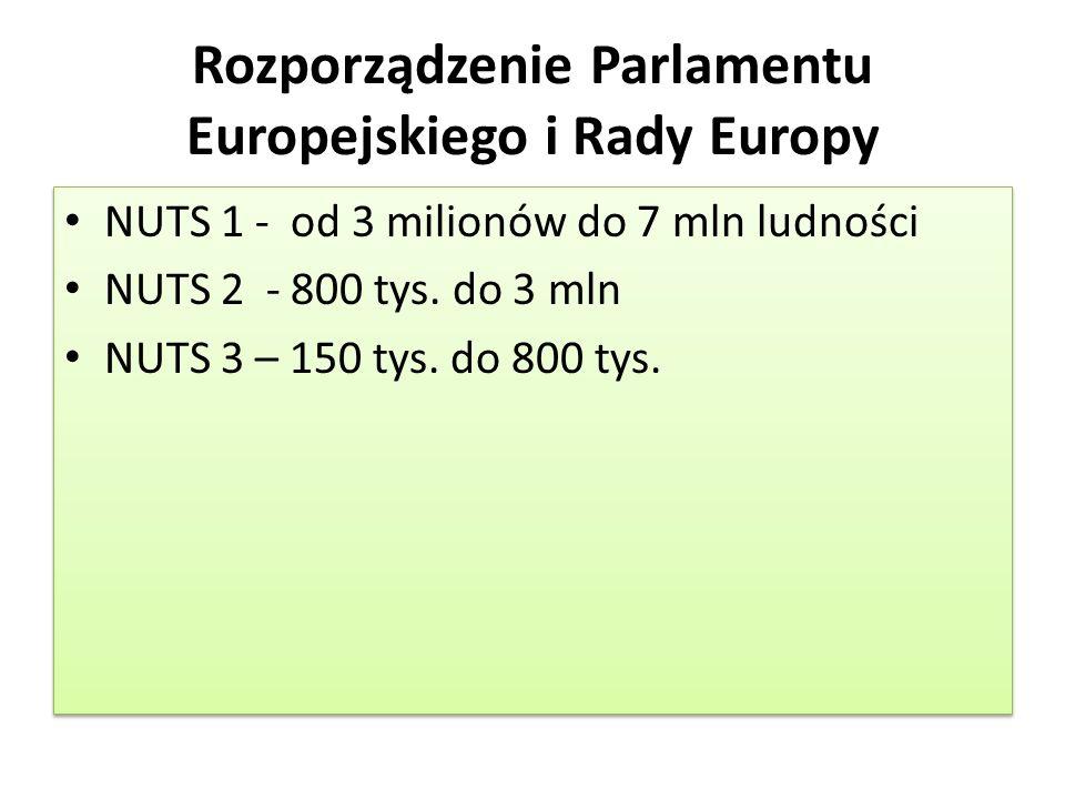 Rozporządzenie Parlamentu Europejskiego i Rady Europy NUTS 1 - od 3 milionów do 7 mln ludności NUTS 2 - 800 tys. do 3 mln NUTS 3 – 150 tys. do 800 tys