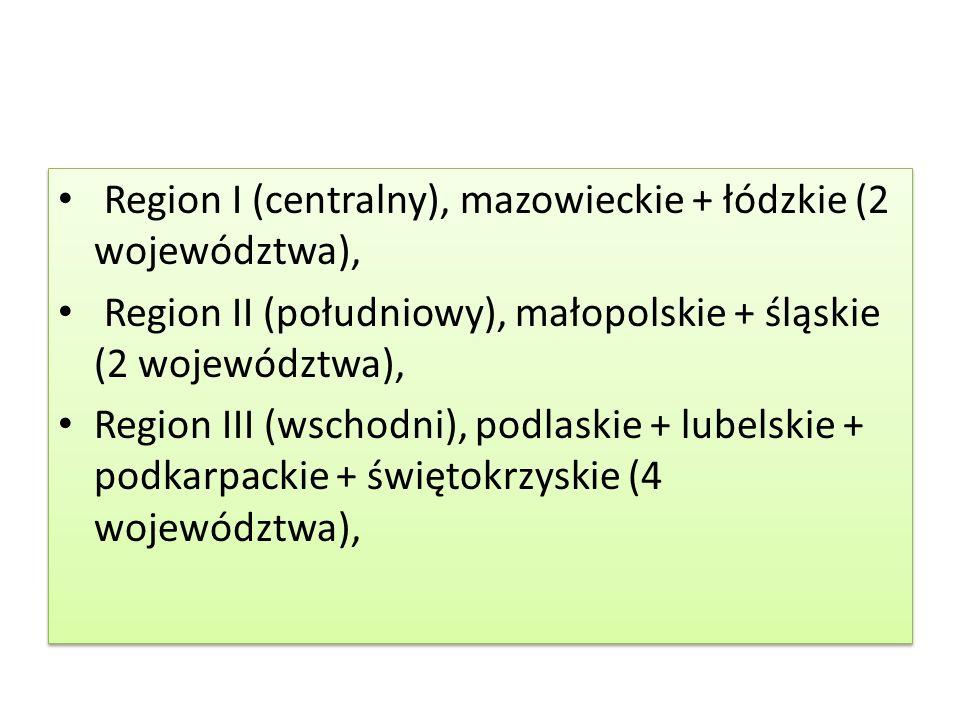 Region I (centralny), mazowieckie + łódzkie (2 województwa), Region II (południowy), małopolskie + śląskie (2 województwa), Region III (wschodni), pod