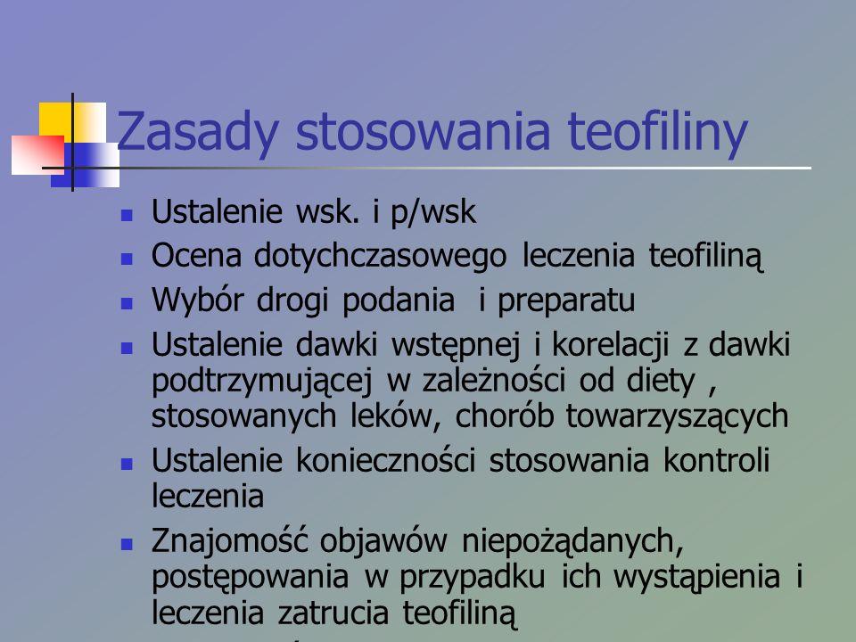 Zasady stosowania teofiliny Ustalenie wsk. i p/wsk Ocena dotychczasowego leczenia teofiliną Wybór drogi podania i preparatu Ustalenie dawki wstępnej i