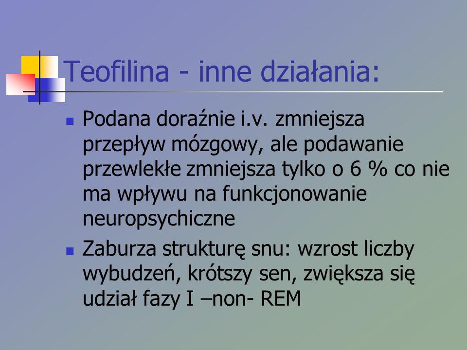 Teofilina - inne działania: Podana doraźnie i.v. zmniejsza przepływ mózgowy, ale podawanie przewlekłe zmniejsza tylko o 6 % co nie ma wpływu na funkcj