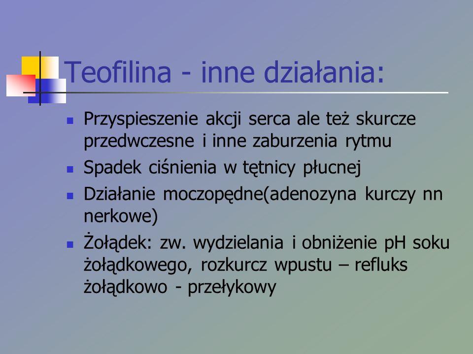 Teofilina - inne działania: Przyspieszenie akcji serca ale też skurcze przedwczesne i inne zaburzenia rytmu Spadek ciśnienia w tętnicy płucnej Działanie moczopędne(adenozyna kurczy nn nerkowe) Żołądek: zw.