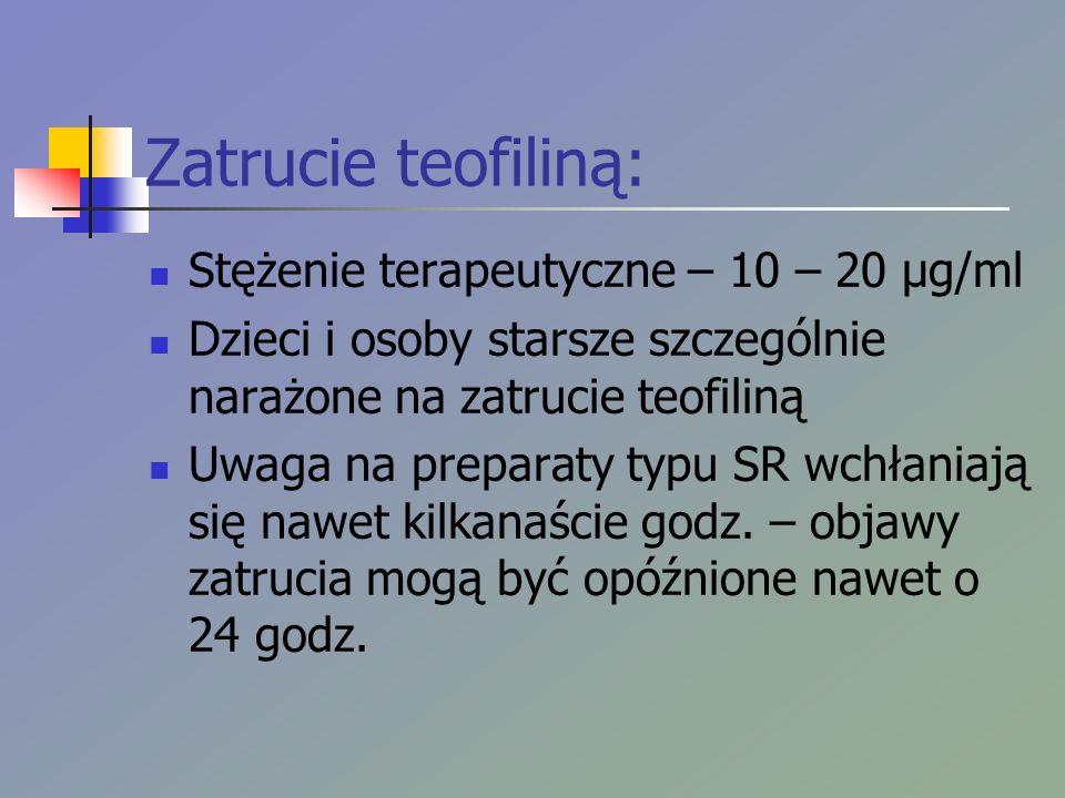 Zatrucie teofiliną: Stężenie terapeutyczne – 10 – 20 μg/ml Dzieci i osoby starsze szczególnie narażone na zatrucie teofiliną Uwaga na preparaty typu S