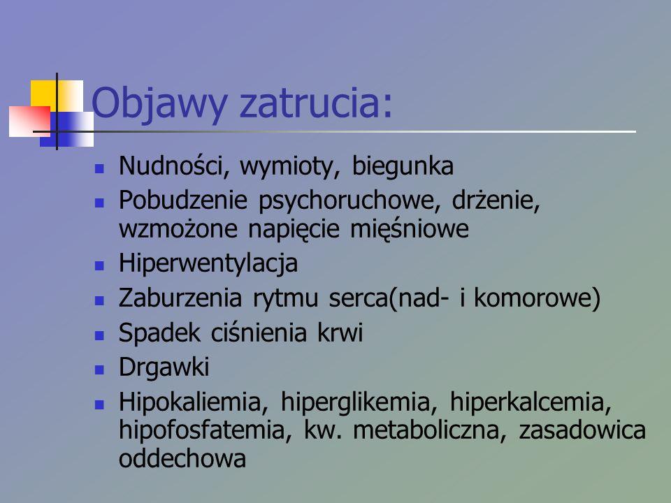 Objawy zatrucia: Nudności, wymioty, biegunka Pobudzenie psychoruchowe, drżenie, wzmożone napięcie mięśniowe Hiperwentylacja Zaburzenia rytmu serca(nad- i komorowe) Spadek ciśnienia krwi Drgawki Hipokaliemia, hiperglikemia, hiperkalcemia, hipofosfatemia, kw.