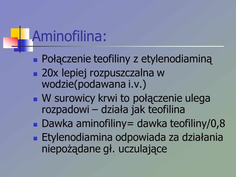 Aminofilina: Połączenie teofiliny z etylenodiaminą 20x lepiej rozpuszczalna w wodzie(podawana i.v.) W surowicy krwi to połączenie ulega rozpadowi – działa jak teofilina Dawka aminofiliny= dawka teofiliny/0,8 Etylenodiamina odpowiada za działania niepożądane gł.