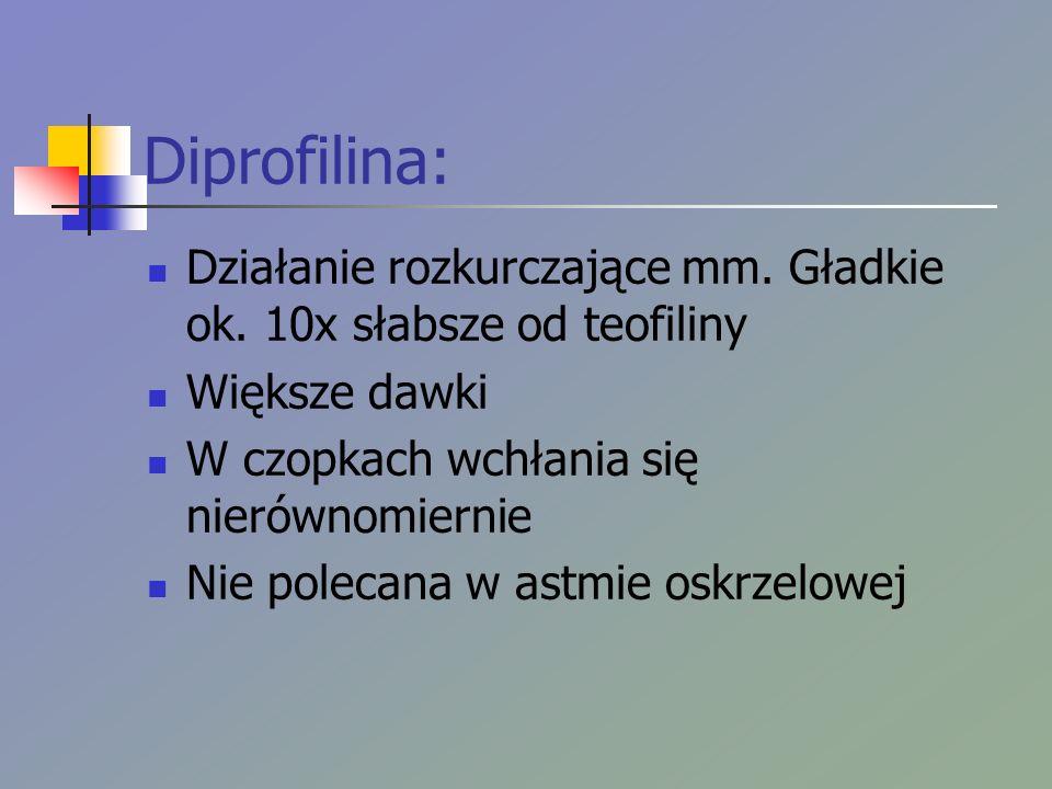 Diprofilina: Działanie rozkurczające mm. Gładkie ok. 10x słabsze od teofiliny Większe dawki W czopkach wchłania się nierównomiernie Nie polecana w ast
