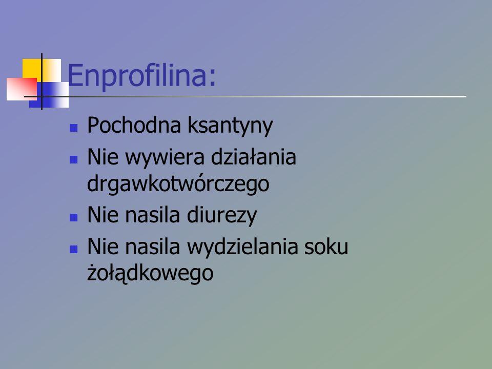 Enprofilina: Pochodna ksantyny Nie wywiera działania drgawkotwórczego Nie nasila diurezy Nie nasila wydzielania soku żołądkowego