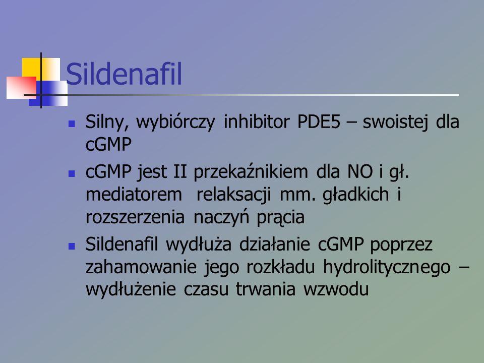 Sildenafil Silny, wybiórczy inhibitor PDE5 – swoistej dla cGMP cGMP jest II przekaźnikiem dla NO i gł. mediatorem relaksacji mm. gładkich i rozszerzen